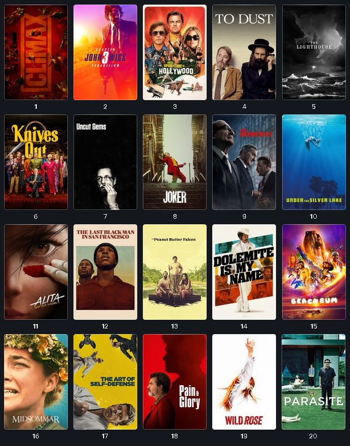 2019 Movies – A Full Ranking