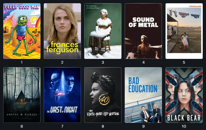 2020 Movies – A Full Ranking